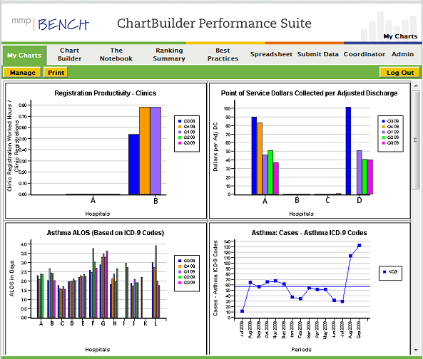 Benchmarking Application: mmp|BENCH
